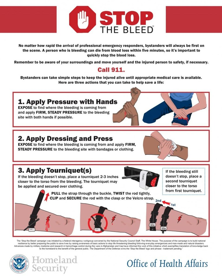 16_1011_stopthebleed_infographic_full